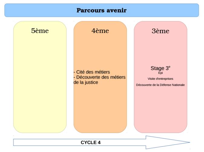 st-pierre Plérin